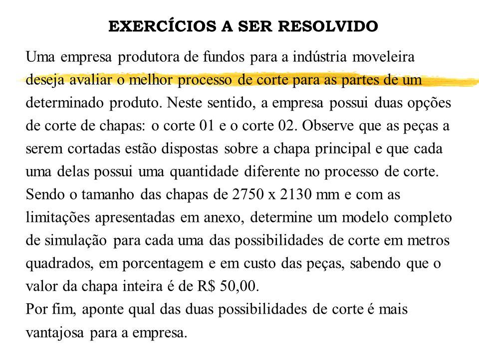 EXERCÍCIOS A SER RESOLVIDO Uma empresa produtora de fundos para a indústria moveleira deseja avaliar o melhor processo de corte para as partes de um d