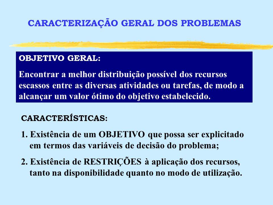 CARACTERIZAÇÃO GERAL DOS PROBLEMAS OBJETIVO GERAL: Encontrar a melhor distribuição possível dos recursos escassos entre as diversas atividades ou tare