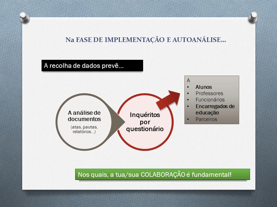 Na FASE DE IMPLEMENTAÇÃO E AUTOANÁLISE… A recolha de dados prevê… Inquéritos por questionário A análise de documentos (atas, pautas, relatórios…) A Al