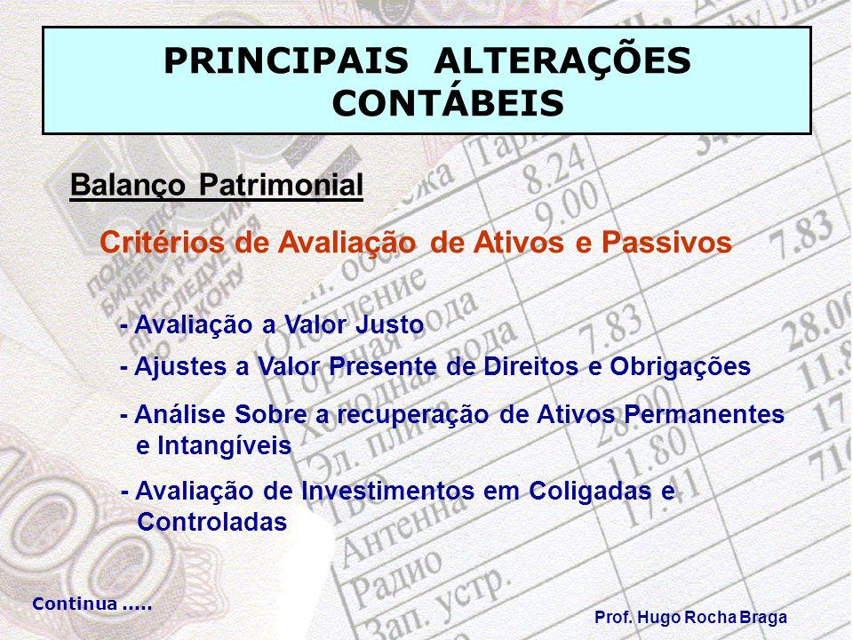 PRINCIPAIS ALTERAÇÕES CONTÁBEIS Prof. Hugo Rocha Braga Continua..... Balanço Patrimonial Critérios de Avaliação de Ativos e Passivos - Avaliação a Val
