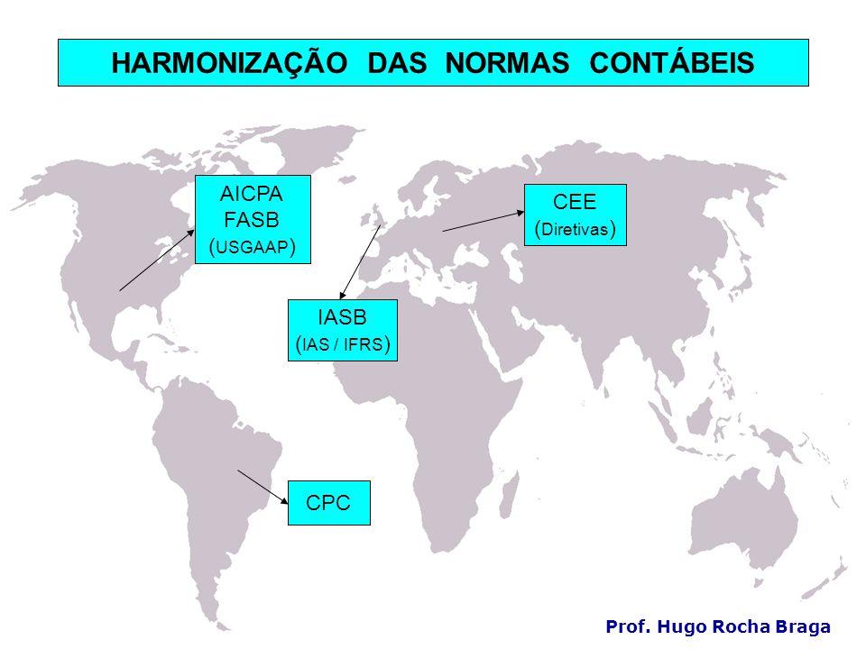 CEE ( Diretivas ) IASB ( IAS / IFRS ) AICPA FASB ( USGAAP ) HARMONIZAÇÃO DAS NORMAS CONTÁBEIS CPC Prof. Hugo Rocha Braga