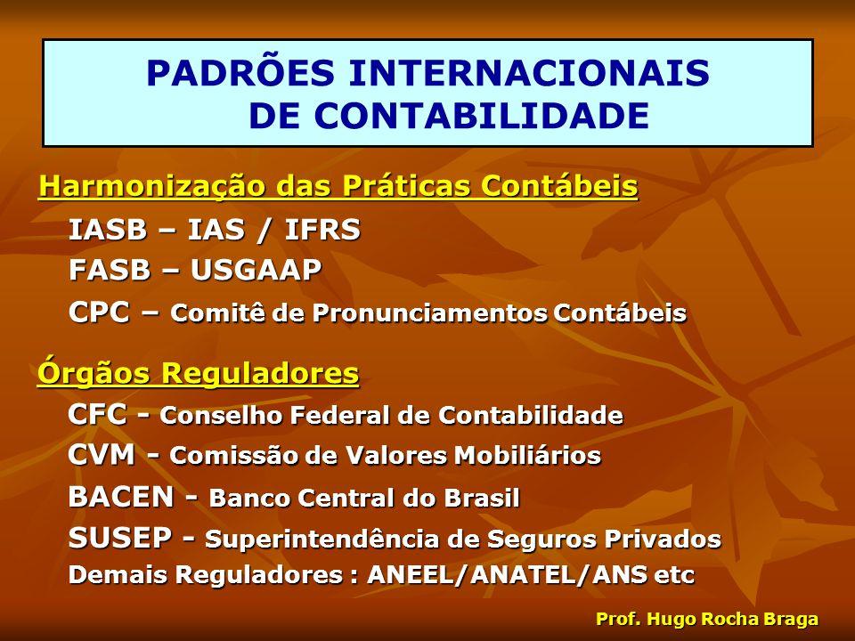 Harmonização das Práticas Contábeis IASB – IAS / IFRS FASB – USGAAP CPC – Comitê de Pronunciamentos Contábeis Órgãos Reguladores PADRÕES INTERNACIONAI