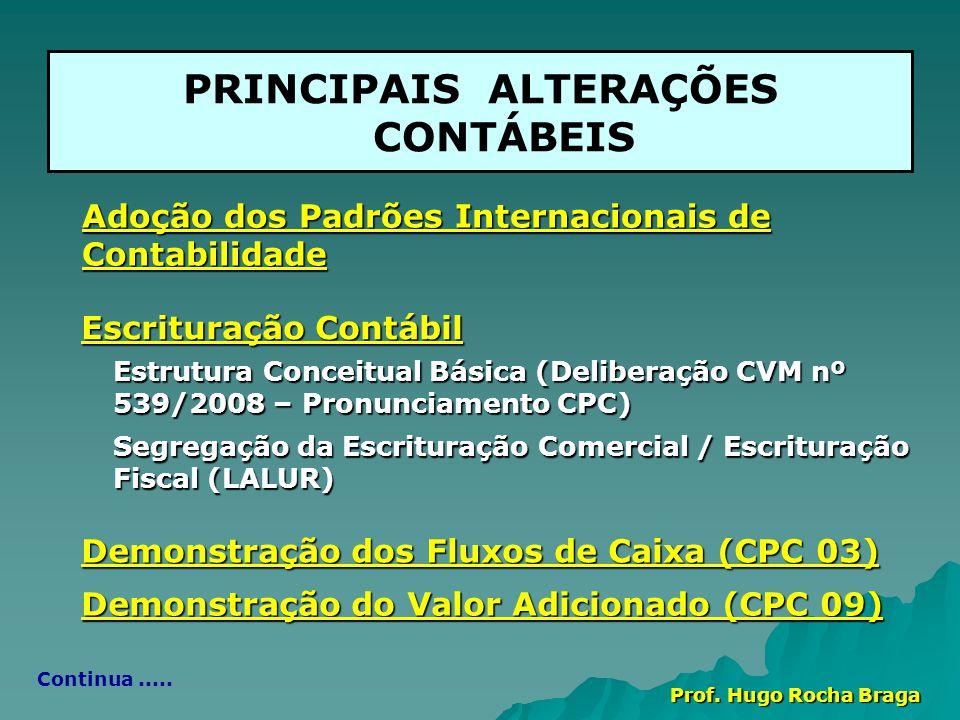 PRINCIPAIS ALTERAÇÕES CONTÁBEIS Adoção dos Padrões Internacionais de Contabilidade Prof. Hugo Rocha Braga Continua..... Escrituração Contábil Estrutur