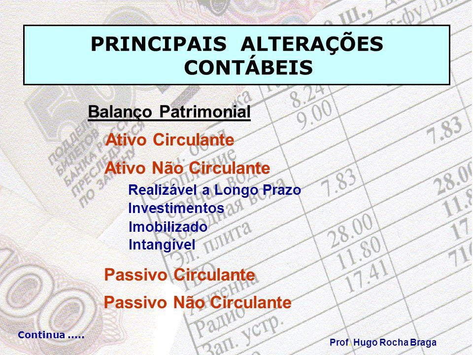 PRINCIPAIS ALTERAÇÕES CONTÁBEIS Prof.Hugo Rocha Braga Continua.....