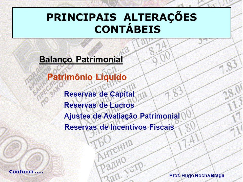 PRINCIPAIS ALTERAÇÕES CONTÁBEIS Prof. Hugo Rocha Braga Continua..... Patrimônio Líquido Reservas de Capital Reservas de Lucros Ajustes de Avaliação Pa
