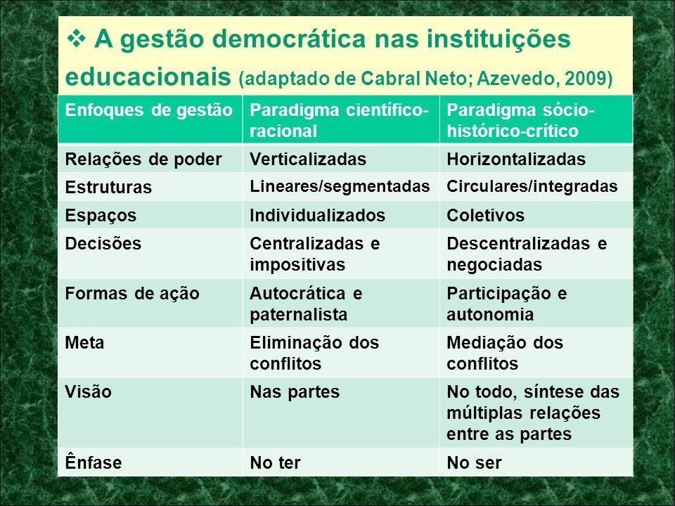 A gestão democrática nas instituições educacionais (adaptado de Cabral Neto; Azevedo, 2009) Enfoques de gestãoParadigma científico- racional Paradigma