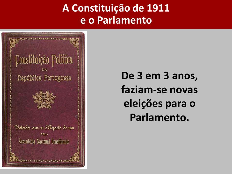 De 3 em 3 anos, faziam-se novas eleições para o Parlamento. A Constituição de 1911 e o Parlamento
