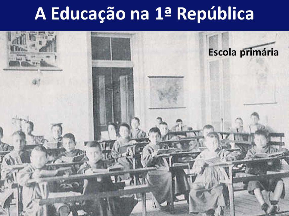 Escola primária A Educação na 1ª República