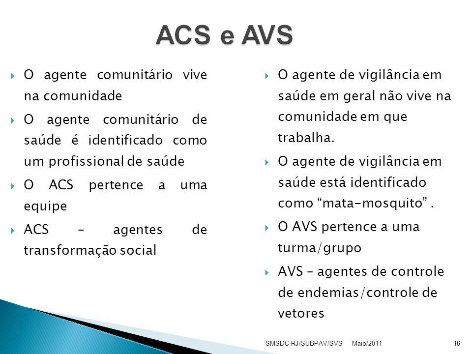 Maio/2011SMSDC-RJ/SUBPAV/SVS16 O agente de vigilância em saúde em geral não vive na comunidade em que trabalha.