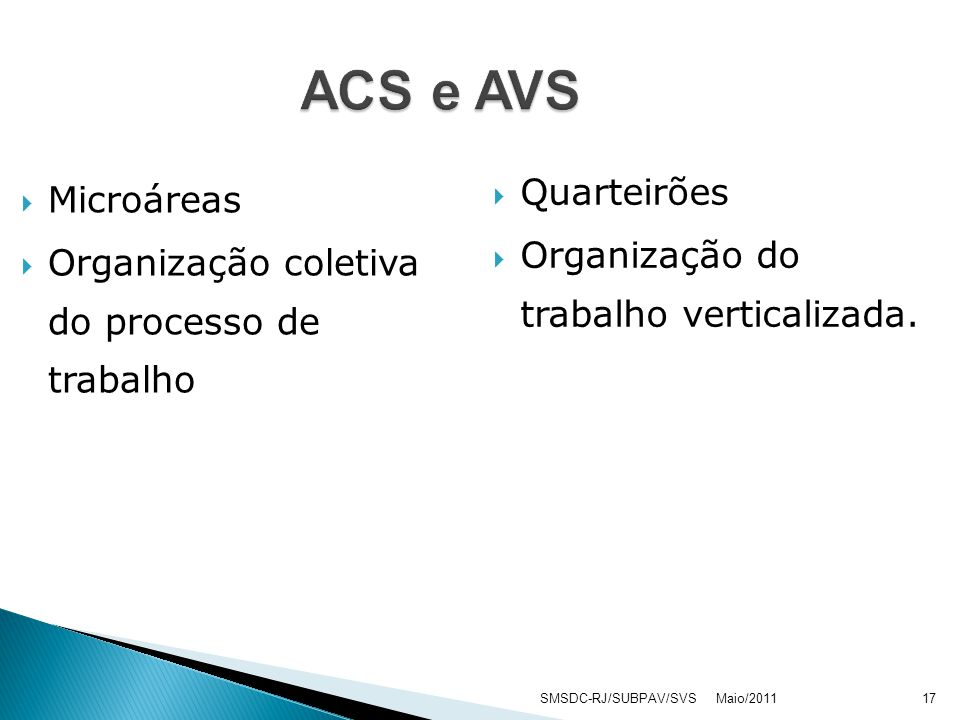 Maio/2011SMSDC-RJ/SUBPAV/SVS17 ACS e AVS Microáreas Organização coletiva do processo de trabalho Quarteirões Organização do trabalho verticalizada.