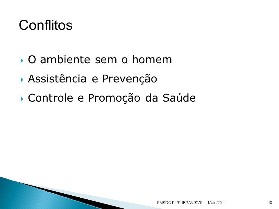 O ambiente sem o homem Assistência e Prevenção Controle e Promoção da Saúde Maio/2011SMSDC-RJ/SUBPAV/SVS18 Conflitos