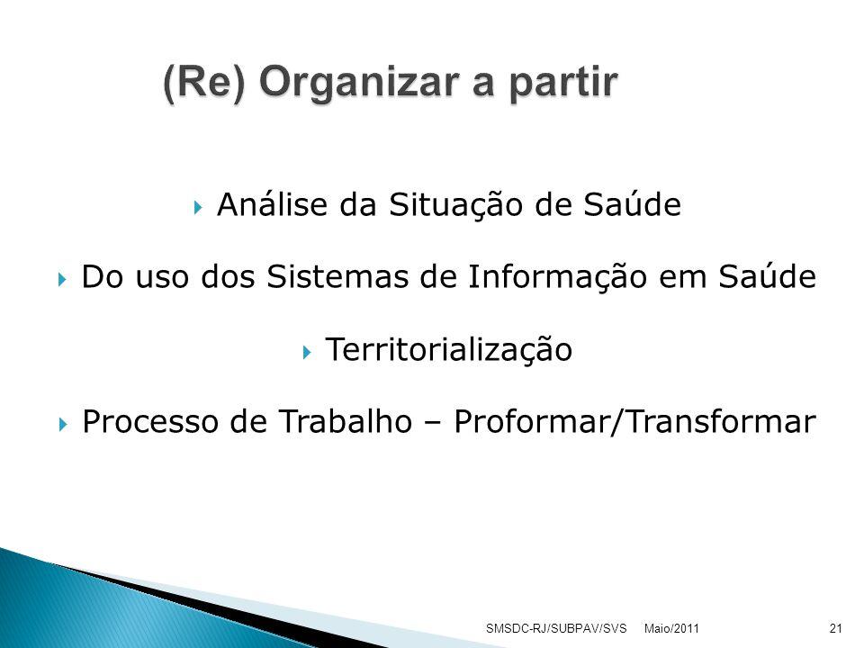 Análise da Situação de Saúde Do uso dos Sistemas de Informação em Saúde Territorialização Processo de Trabalho – Proformar/Transformar Maio/2011SMSDC-RJ/SUBPAV/SVS21