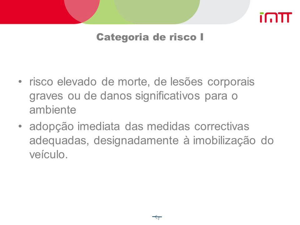 Lista de controlo Três grandes grupos de áreas de controlo Documentos de bordo Operação de transporte Equipamento de bordo (As infracções são agrupada