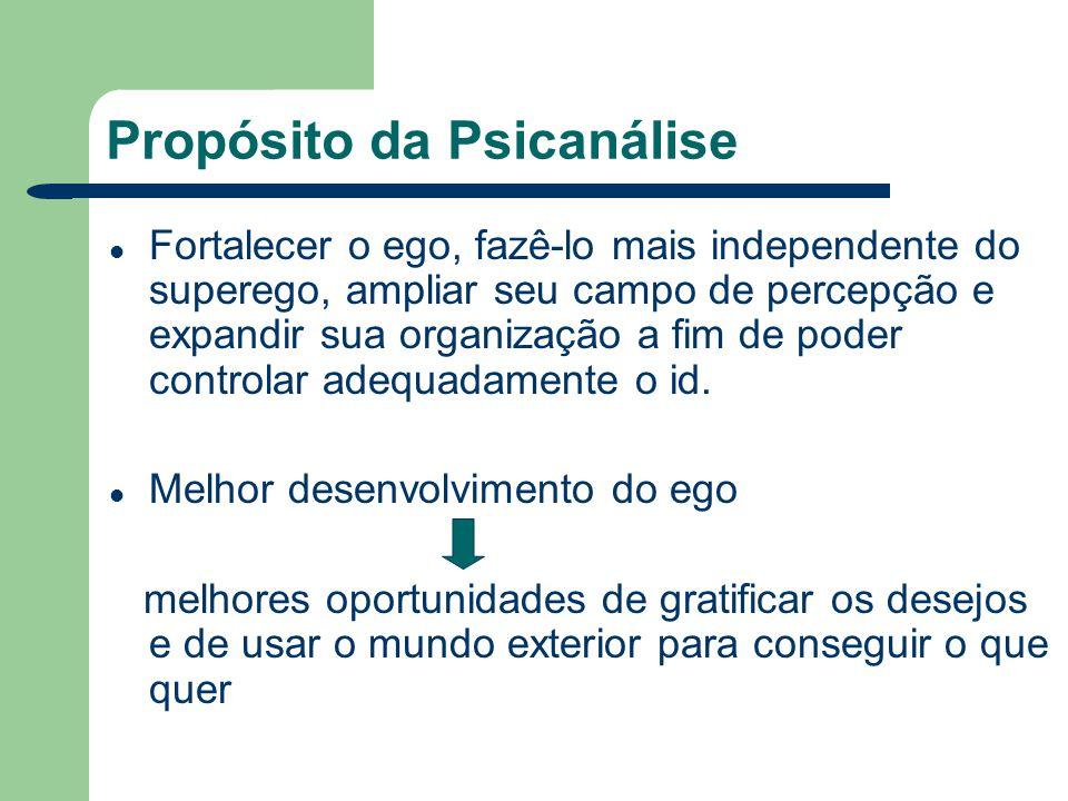 Propósito da Psicanálise Fortalecer o ego, fazê-lo mais independente do superego, ampliar seu campo de percepção e expandir sua organização a fim de p