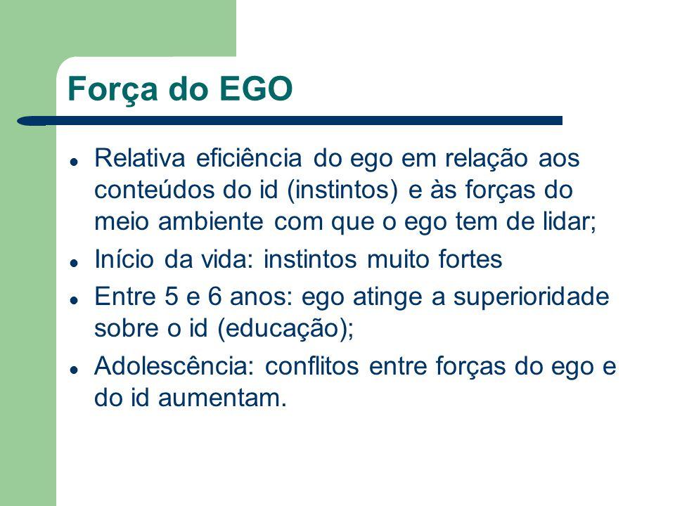 Força do EGO Relativa eficiência do ego em relação aos conteúdos do id (instintos) e às forças do meio ambiente com que o ego tem de lidar; Início da