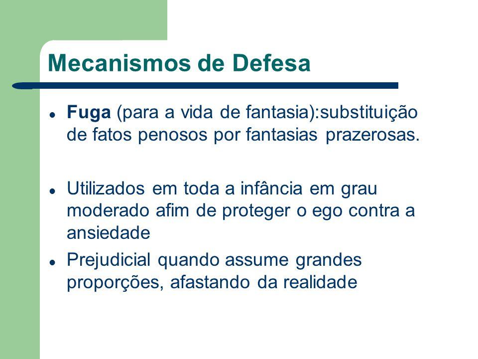 Mecanismos de Defesa Fuga (para a vida de fantasia):substituição de fatos penosos por fantasias prazerosas. Utilizados em toda a infância em grau mode