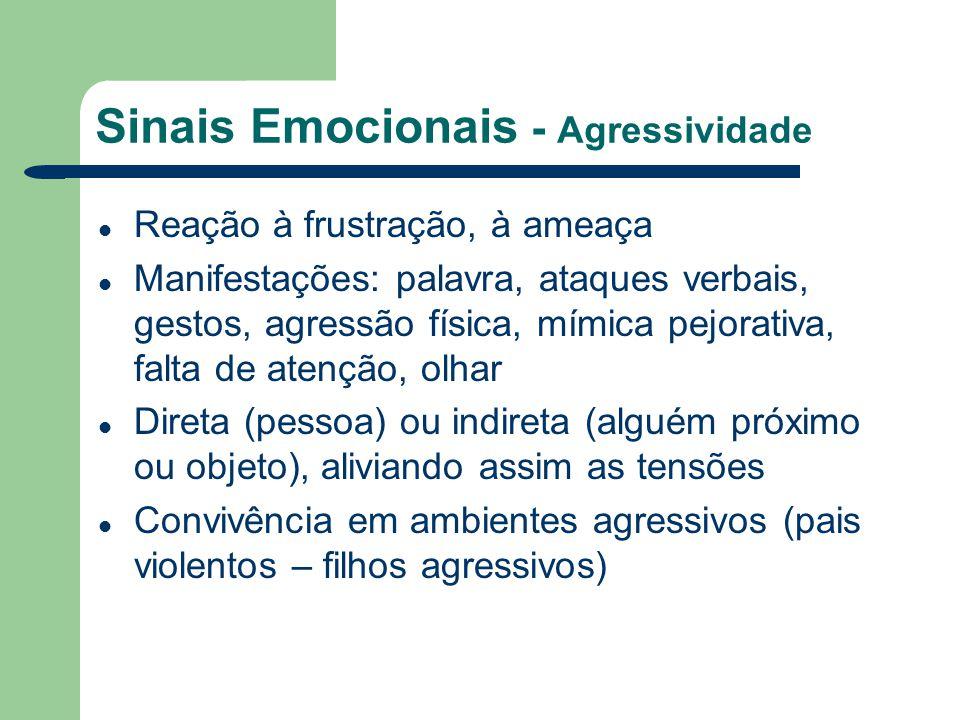 Sinais Emocionais - Agressividade Reação à frustração, à ameaça Manifestações: palavra, ataques verbais, gestos, agressão física, mímica pejorativa, f