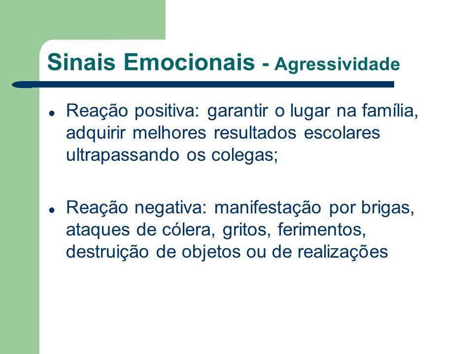 Sinais Emocionais - Agressividade Reação positiva: garantir o lugar na família, adquirir melhores resultados escolares ultrapassando os colegas; Reaçã