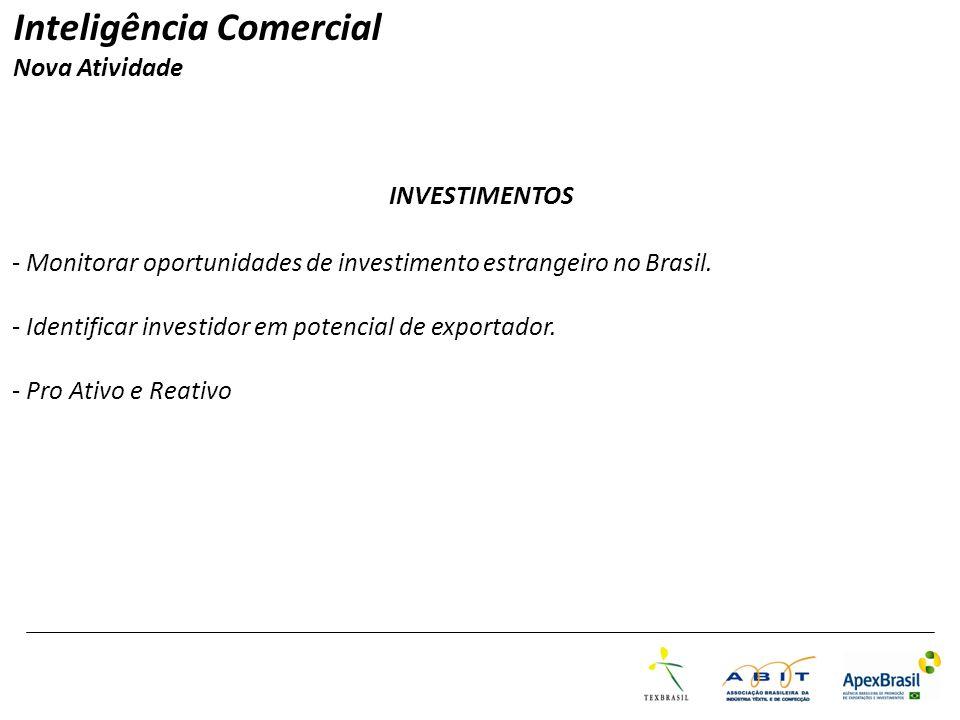 Inteligência Comercial Nova Atividade INVESTIMENTOS - Monitorar oportunidades de investimento estrangeiro no Brasil. - Identificar investidor em poten