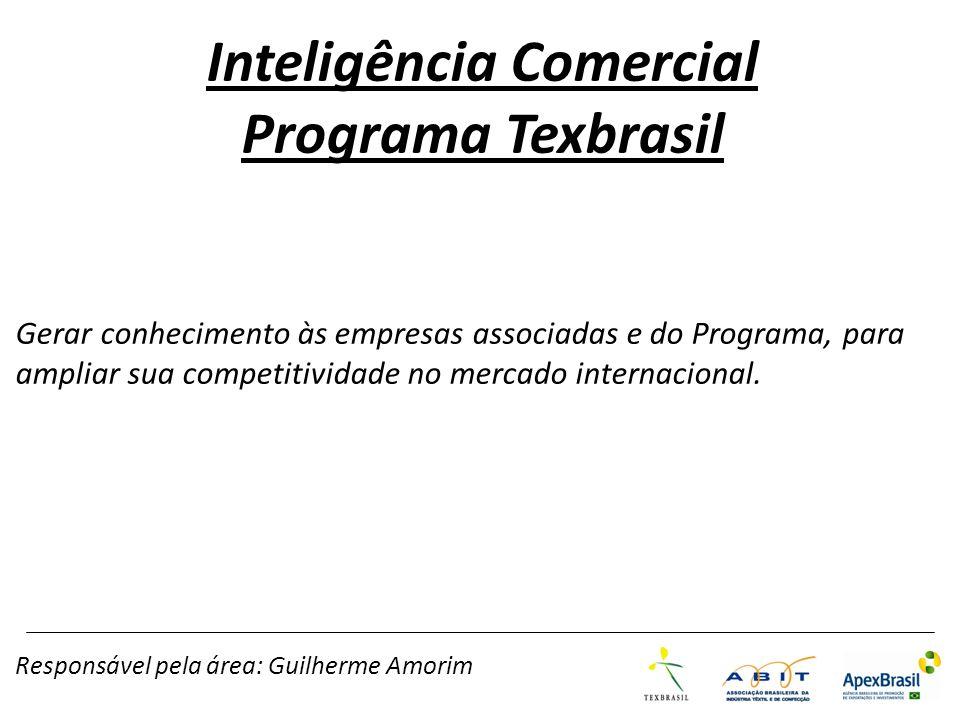 Inteligência Comercial Programa Texbrasil Gerar conhecimento às empresas associadas e do Programa, para ampliar sua competitividade no mercado interna