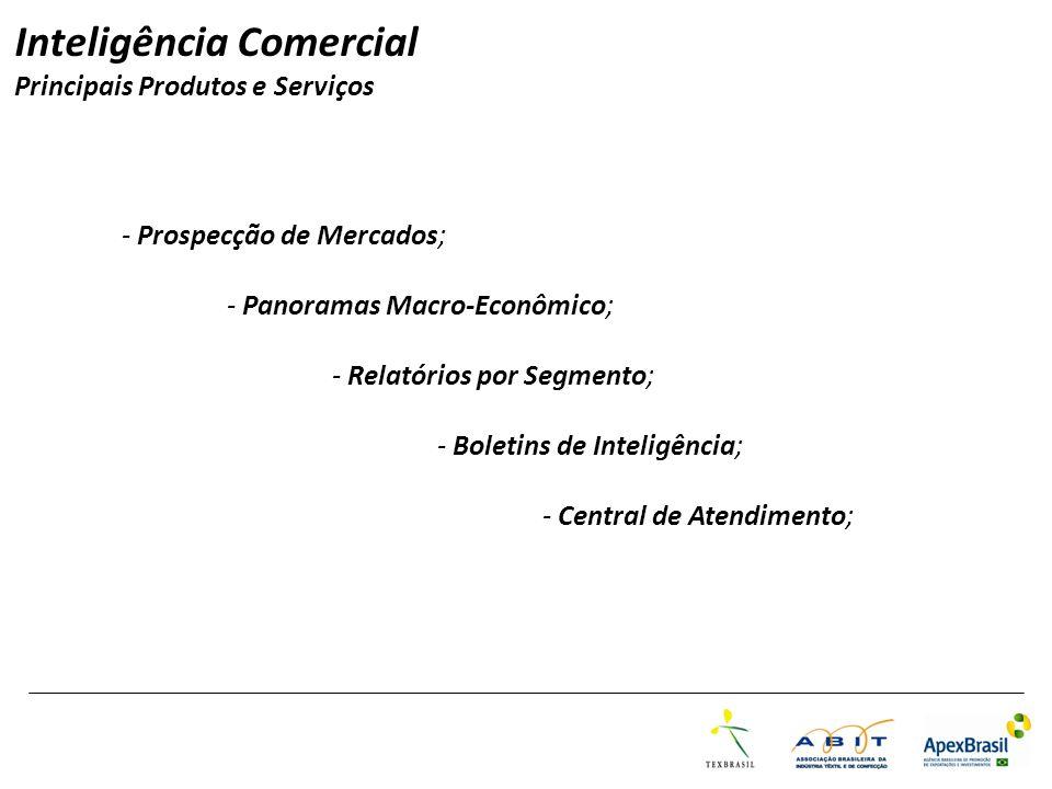 - Prospecção de Mercados; - Panoramas Macro-Econômico; - Relatórios por Segmento; - Boletins de Inteligência; - Central de Atendimento; Inteligência C