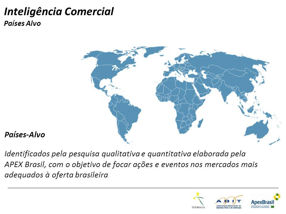 Países-Alvo Identificados pela pesquisa qualitativa e quantitativa elaborada pela APEX Brasil, com o objetivo de focar ações e eventos nos mercados ma