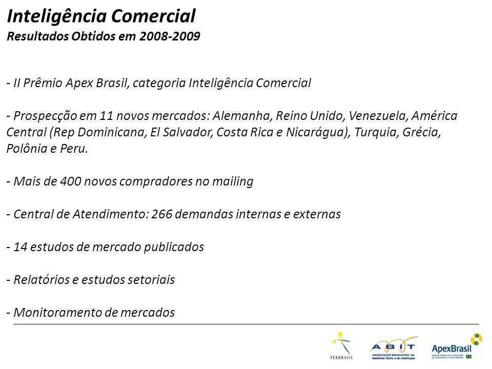 - II Prêmio Apex Brasil, categoria Inteligência Comercial - Prospecção em 11 novos mercados: Alemanha, Reino Unido, Venezuela, América Central (Rep Do