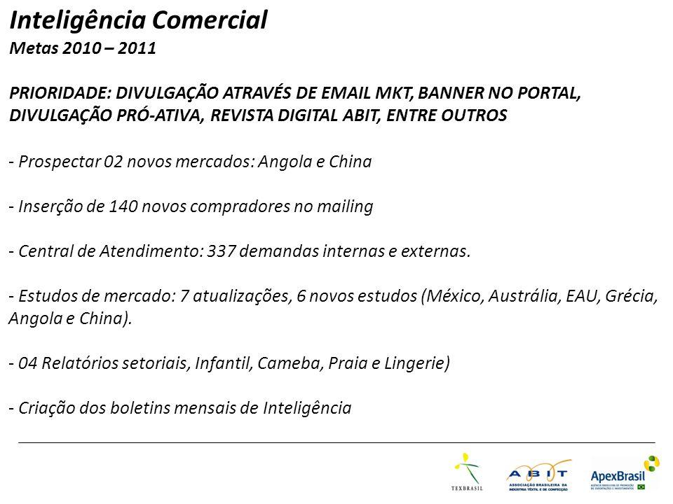 Inteligência Comercial Metas 2010 – 2011 PRIORIDADE: DIVULGAÇÃO ATRAVÉS DE EMAIL MKT, BANNER NO PORTAL, DIVULGAÇÃO PRÓ-ATIVA, REVISTA DIGITAL ABIT, EN
