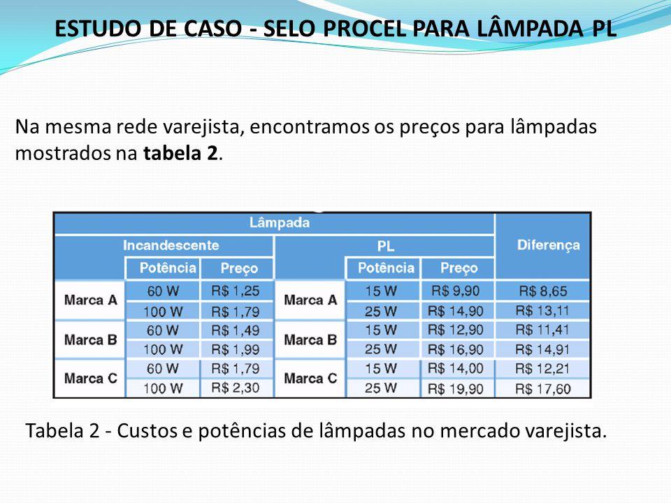 ESTUDO DE CASO - SELO PROCEL PARA LÂMPADA PL Na mesma rede varejista, encontramos os preços para lâmpadas mostrados na tabela 2. Tabela 2 - Custos e p