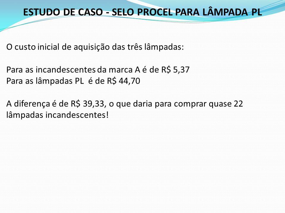 ESTUDO DE CASO - SELO PROCEL PARA LÂMPADA PL O custo inicial de aquisição das três lâmpadas: Para as incandescentes da marca A é de R$ 5,37 Para as lâ