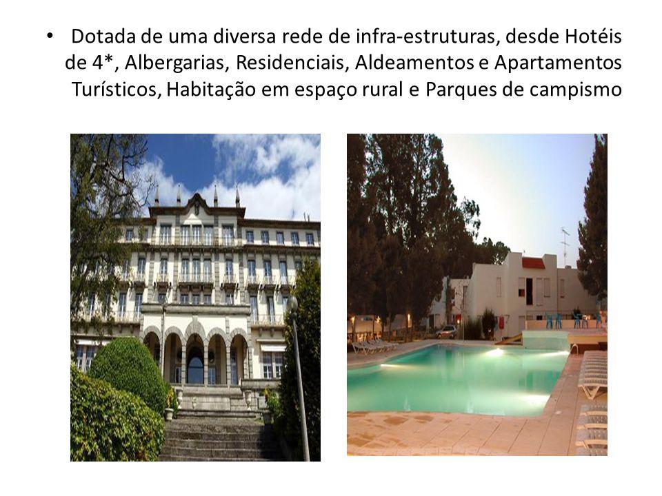 Dotada de uma diversa rede de infra-estruturas, desde Hotéis de 4*, Albergarias, Residenciais, Aldeamentos e Apartamentos Turísticos, Habitação em esp