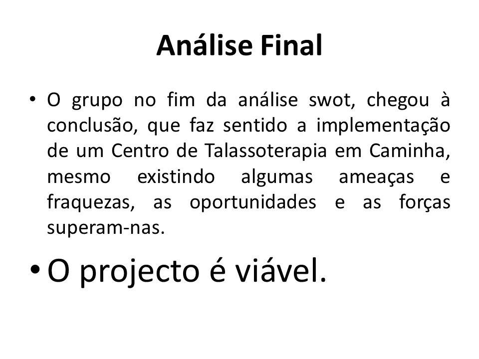 Análise Final O grupo no fim da análise swot, chegou à conclusão, que faz sentido a implementação de um Centro de Talassoterapia em Caminha, mesmo exi