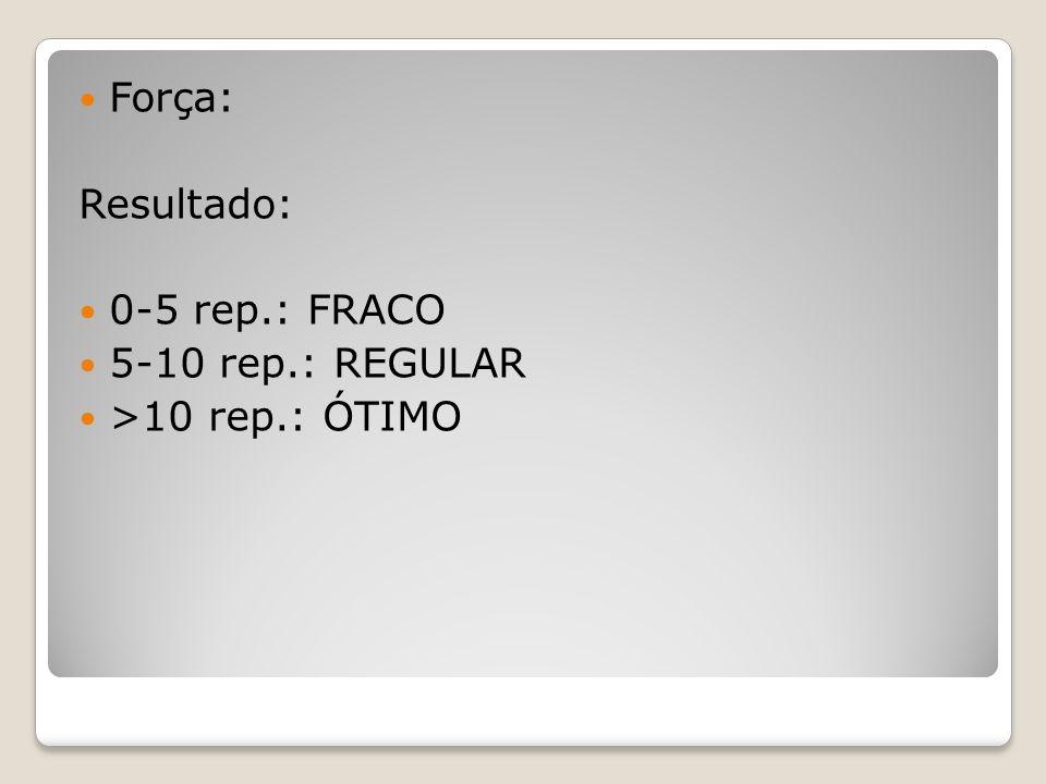 Força: Resultado: 0-5 rep.: FRACO 5-10 rep.: REGULAR >10 rep.: ÓTIMO
