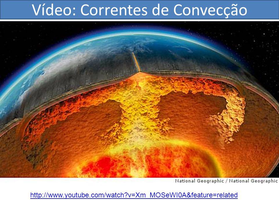 http://www.youtube.com/watch?v=Xm_MOSeWI0A&feature=related Vídeo: Correntes de Convecção