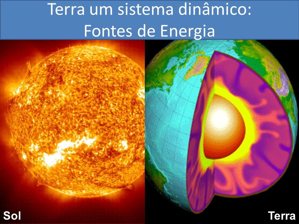 SolTerra Terra um sistema dinâmico: Fontes de Energia