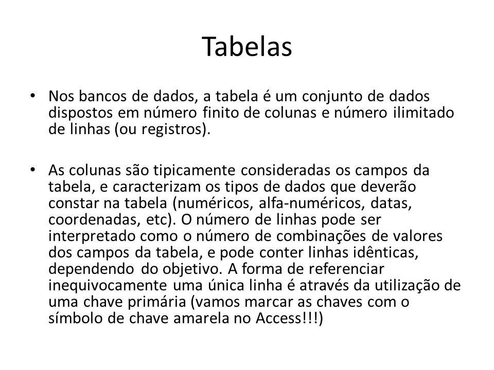 Tabelas Nos bancos de dados, a tabela é um conjunto de dados dispostos em número finito de colunas e número ilimitado de linhas (ou registros). As col
