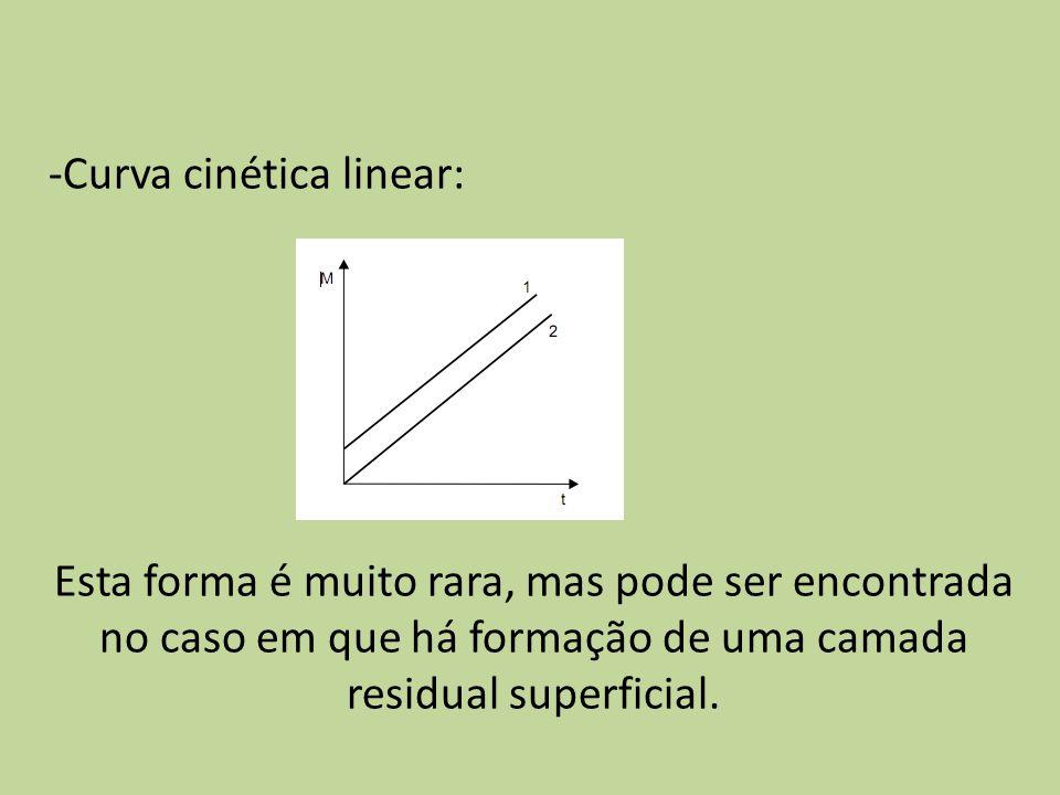 -Curva cinética linear: Esta forma é muito rara, mas pode ser encontrada no caso em que há formação de uma camada residual superficial.