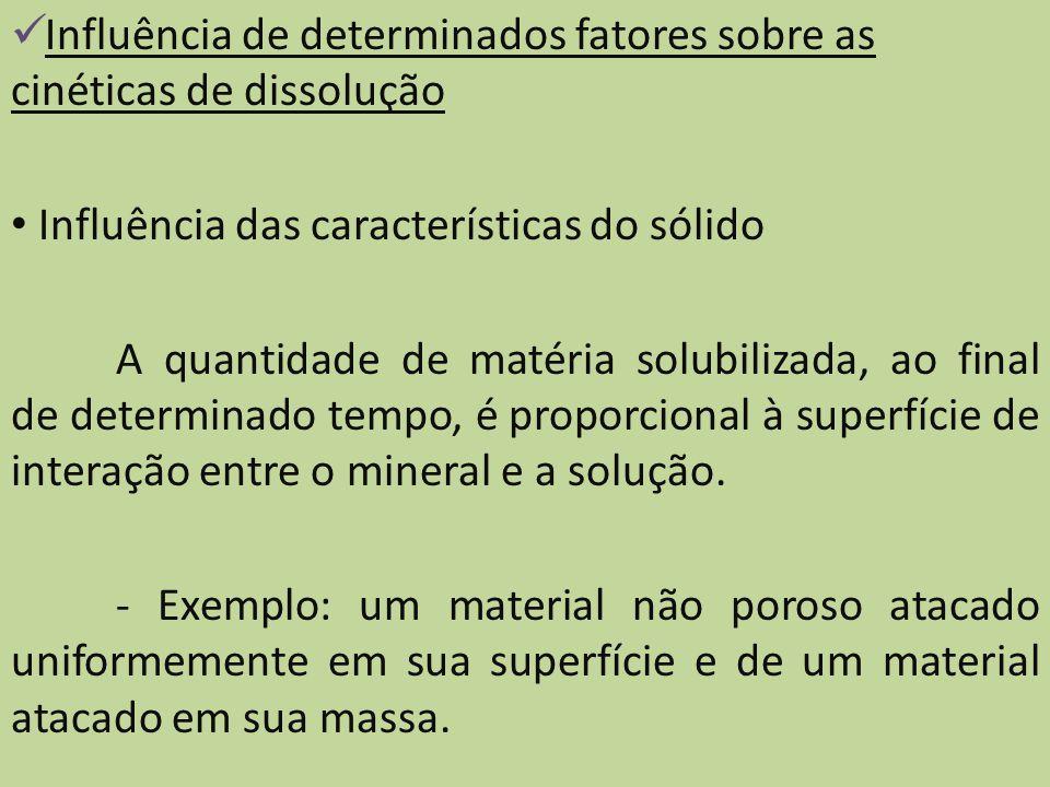 Influência de determinados fatores sobre as cinéticas de dissolução Influência das características do sólido A quantidade de matéria solubilizada, ao