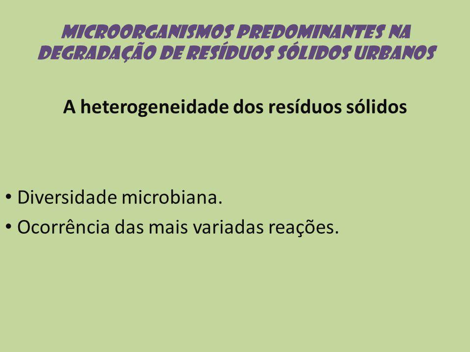 Microorganismos predominantes na degradação de resíduos sólidos urbanos A heterogeneidade dos resíduos sólidos Diversidade microbiana. Ocorrência das