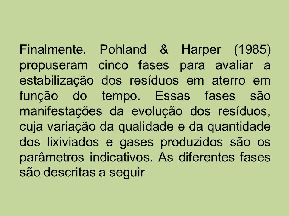 Finalmente, Pohland & Harper (1985) propuseram cinco fases para avaliar a estabilização dos resíduos em aterro em função do tempo. Essas fases são man