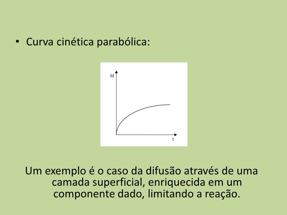 Curva cinética parabólica: Um exemplo é o caso da difusão através de uma camada superficial, enriquecida em um componente dado, limitando a reação.