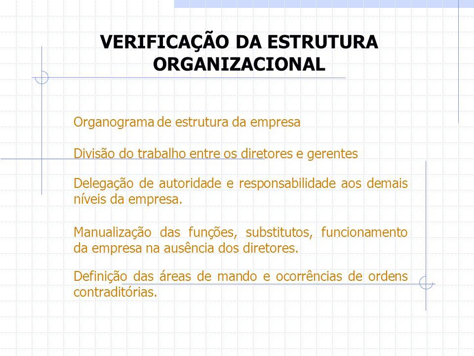 VERIFICAÇÃO DA ESTRUTURA ORGANIZACIONAL Organograma de estrutura da empresa Divisão do trabalho entre os diretores e gerentes Delegação de autoridade