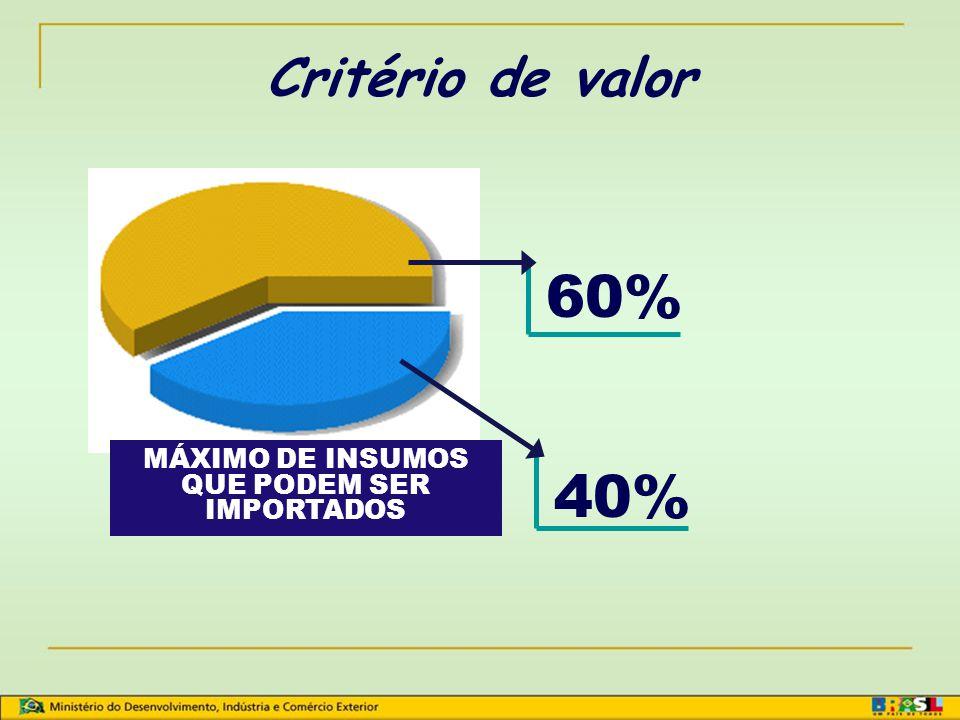 Critérios de Valor máximo permitido de insumos importados mínimo de conteúdo local exigido – valor agregado
