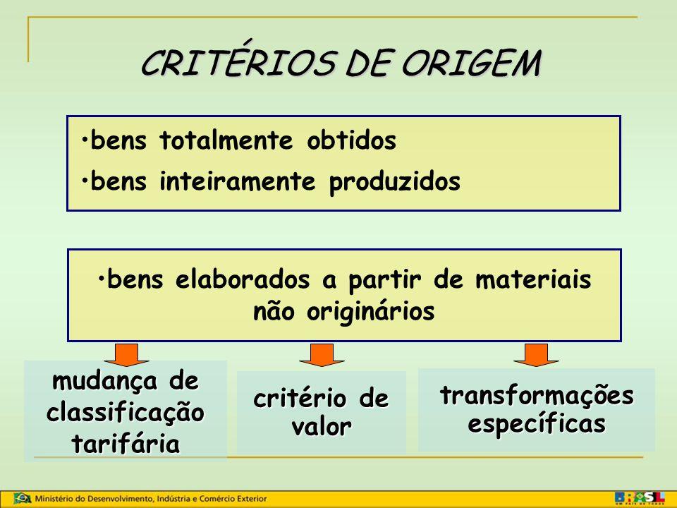 Origem x Procedência Origem: local onde a mercadoria foi processada, de acordo com as Regras estabelecidas. Procedência: local onde a mercadoria foi e