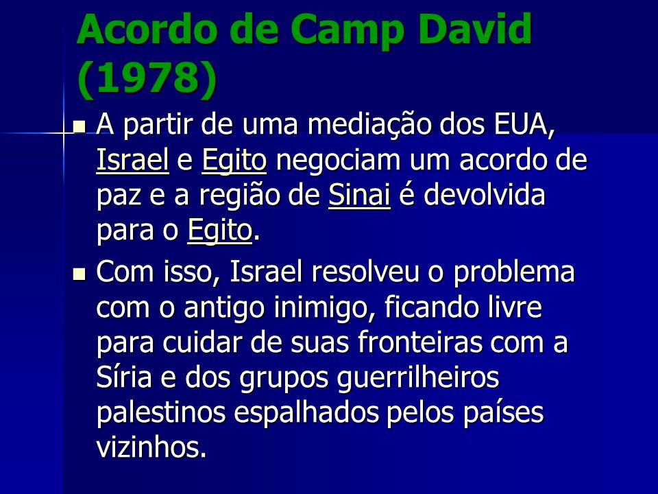 Acordo de Camp David (1978) A partir de uma mediação dos EUA, IIII ssss rrrr aaaa eeee llll e E E E E E gggg iiii tttt oooo negociam um acordo de paz