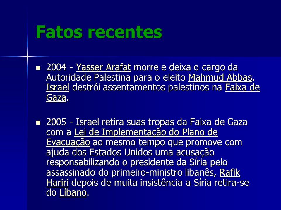 Fatos recentes 2004 - Y Y Y Y Y aaaa ssss ssss eeee rrrr A A A A rrrr aaaa ffff aaaa tttt morre e deixa o cargo da Autoridade Palestina para o eleito