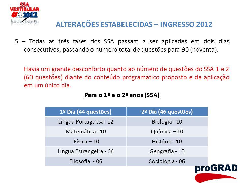 ALTERAÇÕES ESTABELECIDAS – INGRESSO 2012 5 – Todas as três fases dos SSA passam a ser aplicadas em dois dias consecutivos, passando o número total de