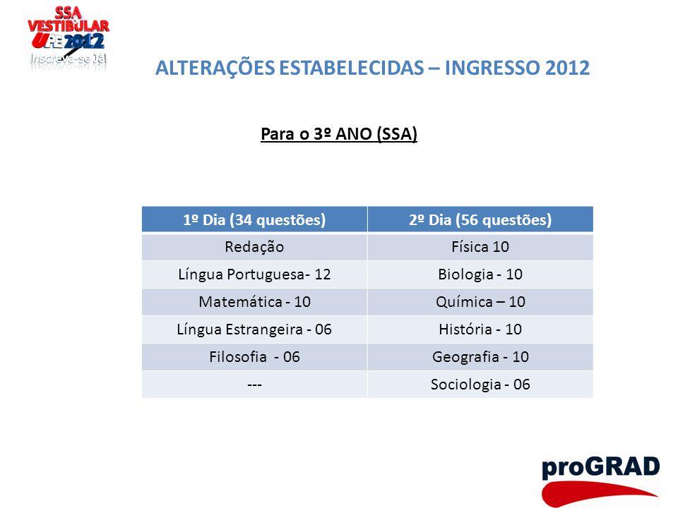 ALTERAÇÕES ESTABELECIDAS – INGRESSO 2012 Para o 3º ANO (SSA) 1º Dia (34 questões)2º Dia (56 questões) RedaçãoFísica 10 Língua Portuguesa- 12Biologia -