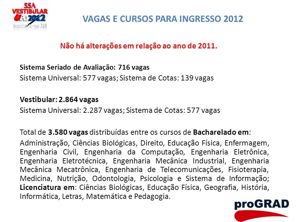 VAGAS E CURSOS PARA INGRESSO 2012 Não há alterações em relação ao ano de 2011. Sistema Seriado de Avaliação: 716 vagas Sistema Universal: 577 vagas; S