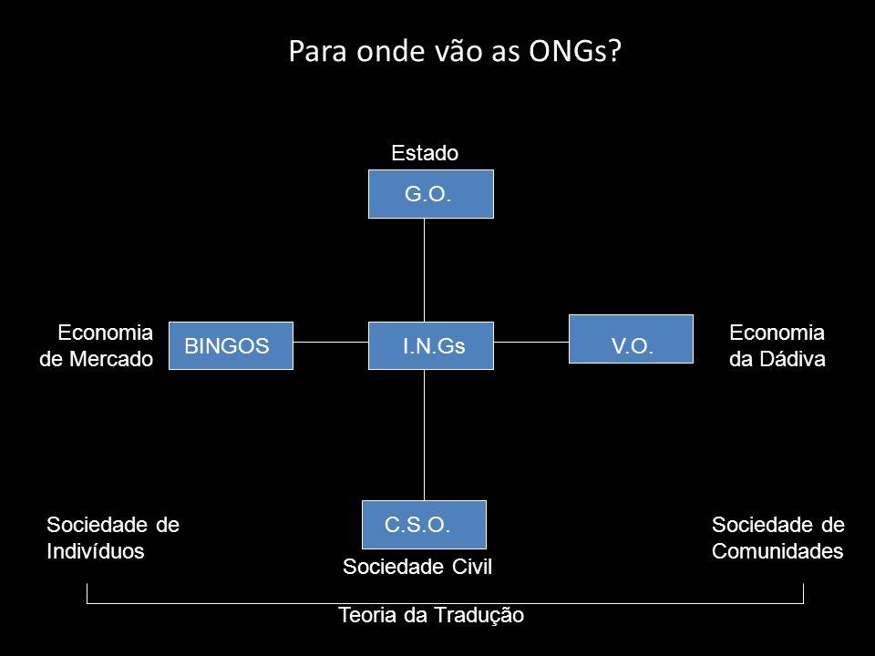 Para onde vão as ONGs.G.O. V.O. C.S.O.